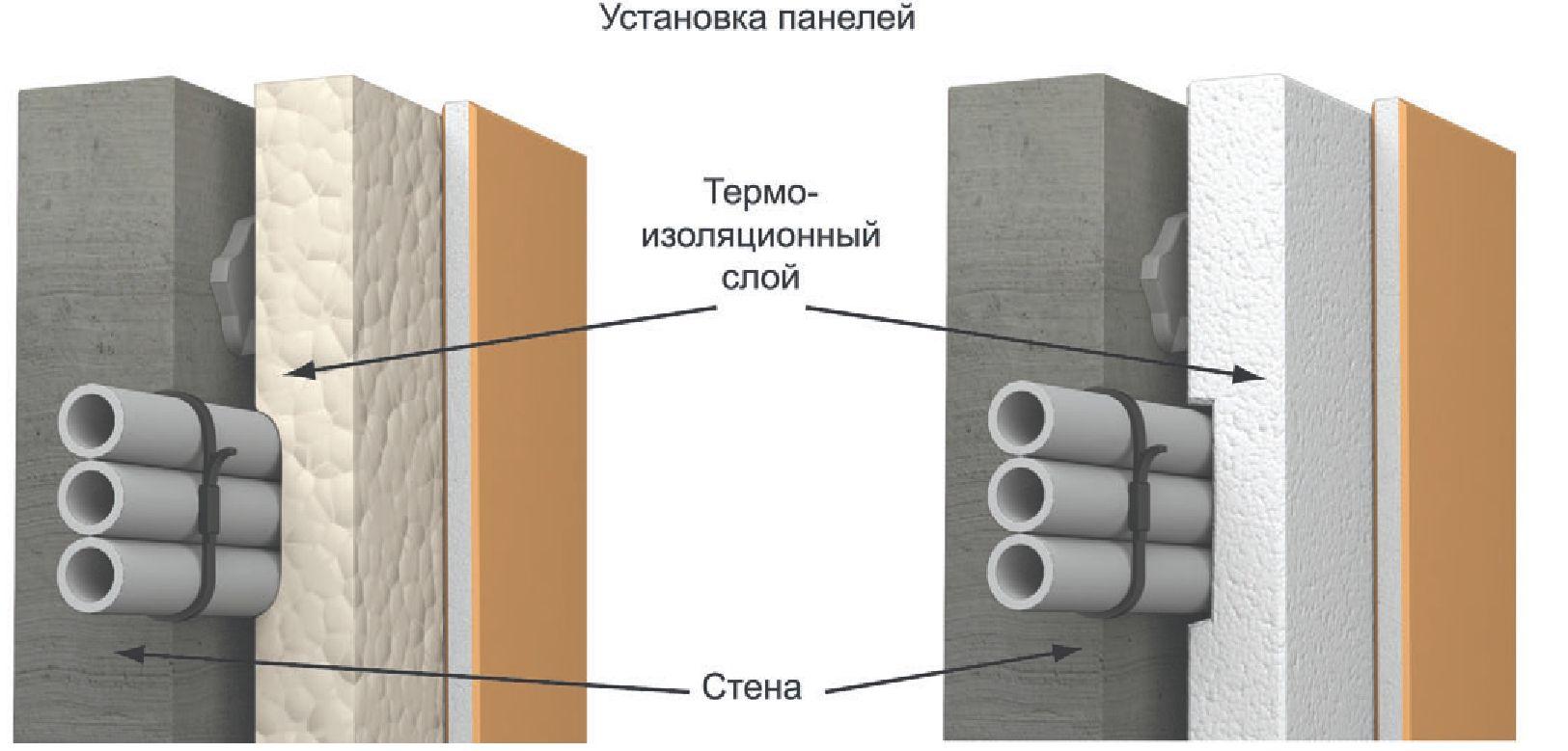 штробление стенкиев